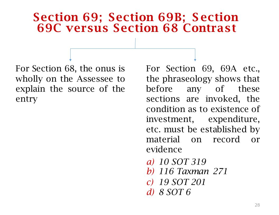S ection 69 ; S ection 69 B; S ection 69 C vers us S ection 68 Contras t