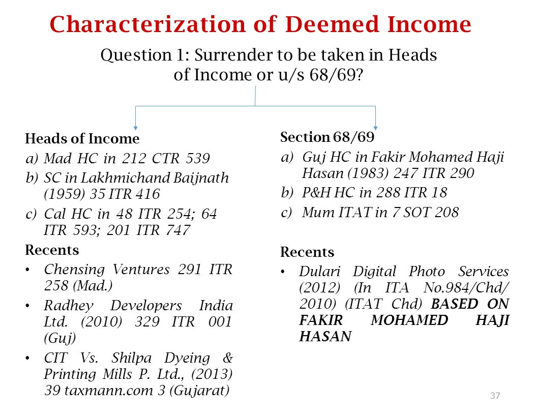 Characterization of Deemed Income