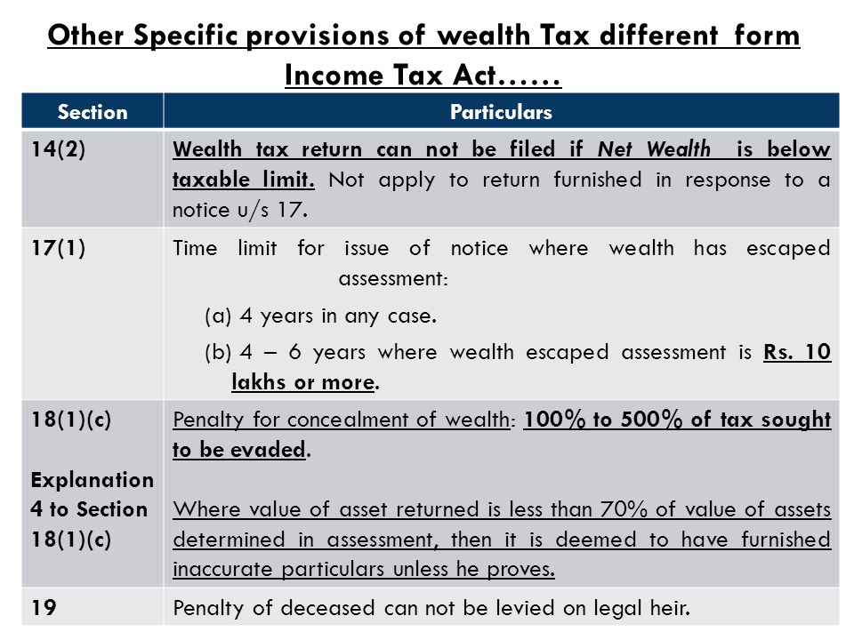 Other Specific provisions of wealth Tax different form Income Tax Act……