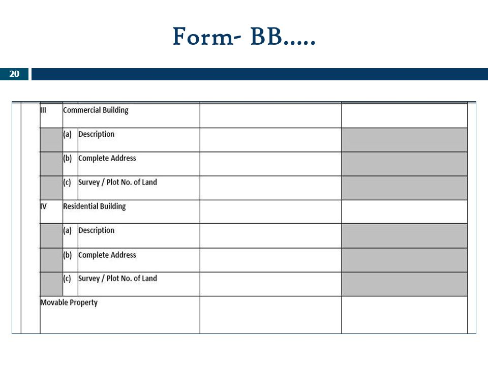 Form- BB…..