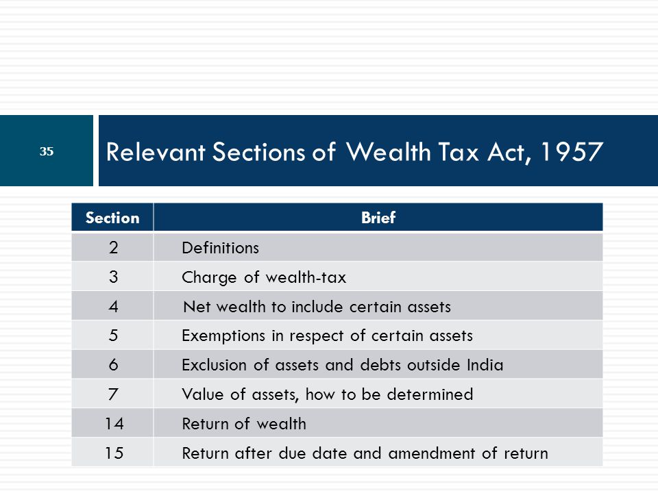 Relevant Sections of Wealth Tax Act, 1957