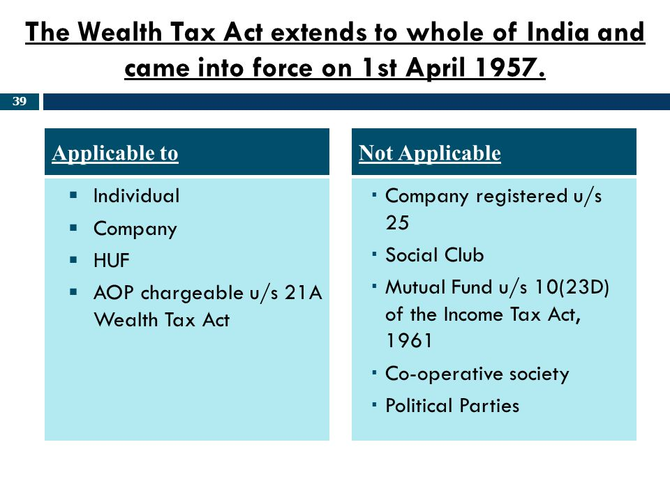 The Wealth Tax Act extends to whole of India and came into force on 1st April 1957.