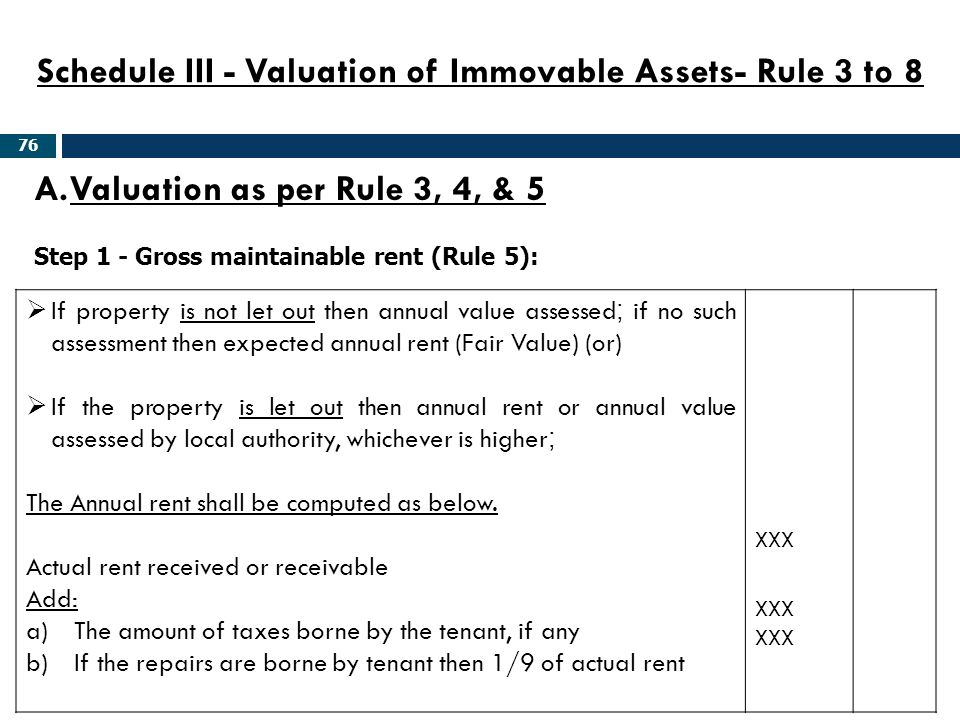 Schedule III - Valuation of Immovable Assets- Rule 3 to 8