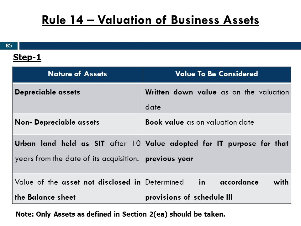 Rule 14 – Valuation of Business Assets