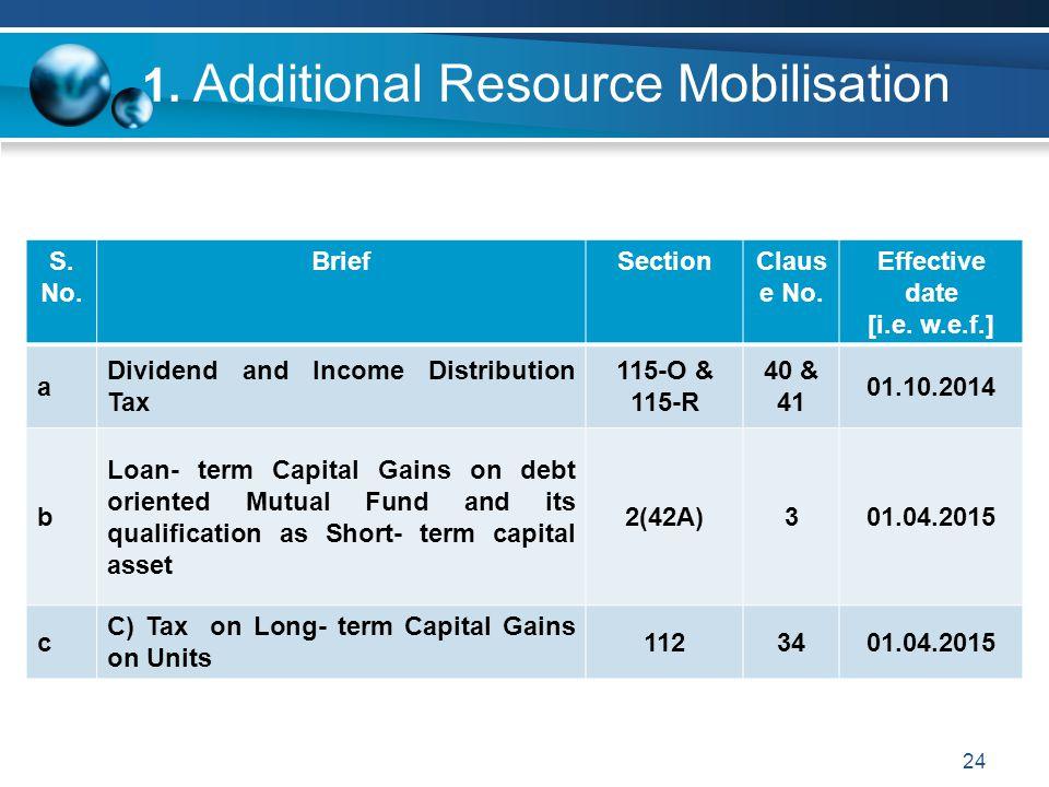 1. Additional Resource Mobilisation