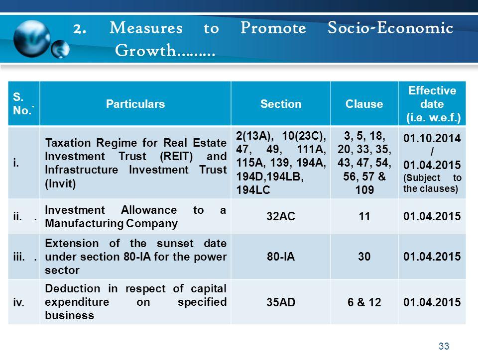 2. Measures to Promote Socio-Economic Growth………