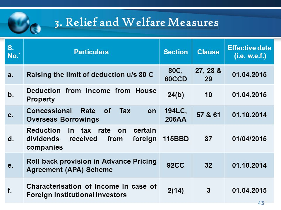 3. Relief and Welfare Measures