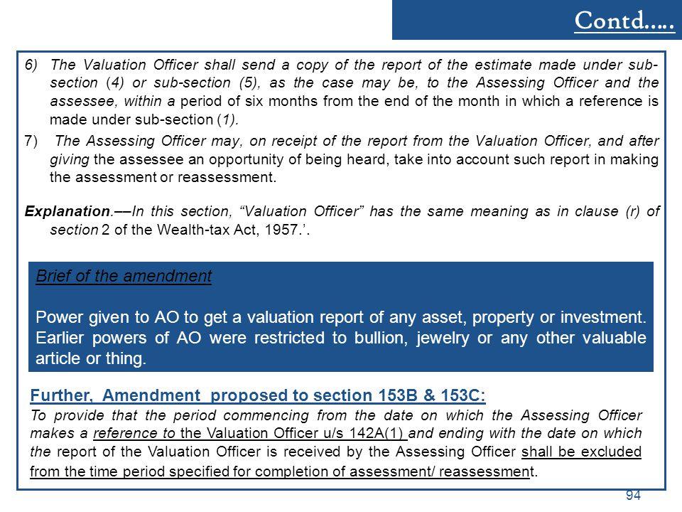 Contd….. Brief of the amendment