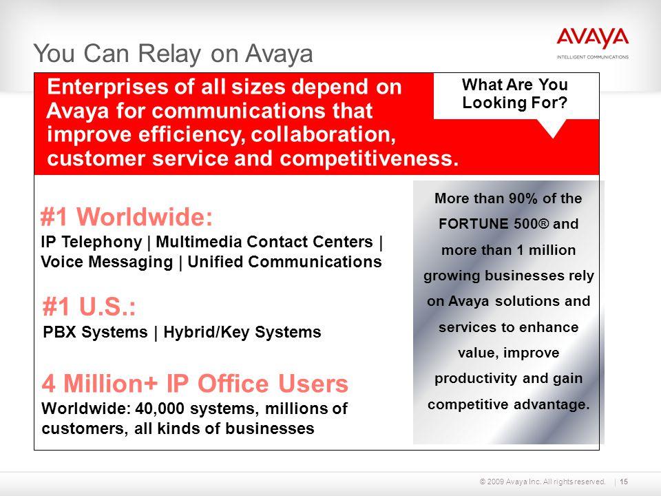 #1 U.S.: PBX Systems   Hybrid/Key Systems