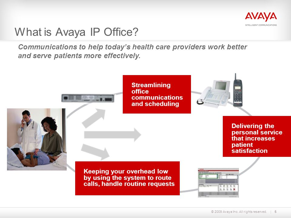 What is Avaya IP Office Communications to help today's health care providers work better and serve patients more effectively.