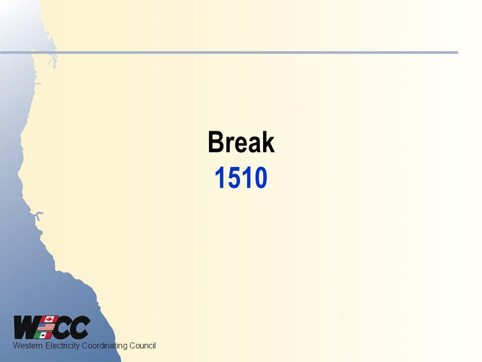 Break 1510