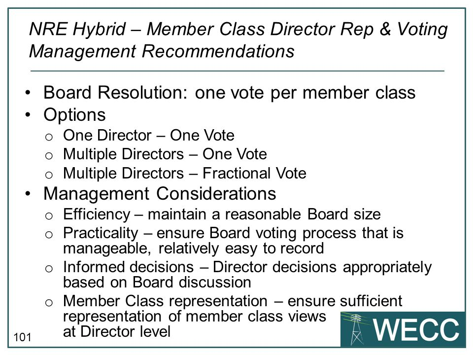 Board Resolution: one vote per member class Options