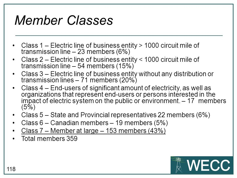 Member Classes Class 1 – Electric line of business entity > 1000 circuit mile of transmission line – 23 members (6%)