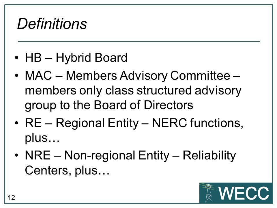Definitions HB – Hybrid Board