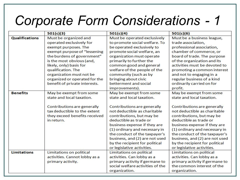 Corporate Form Considerations - 1