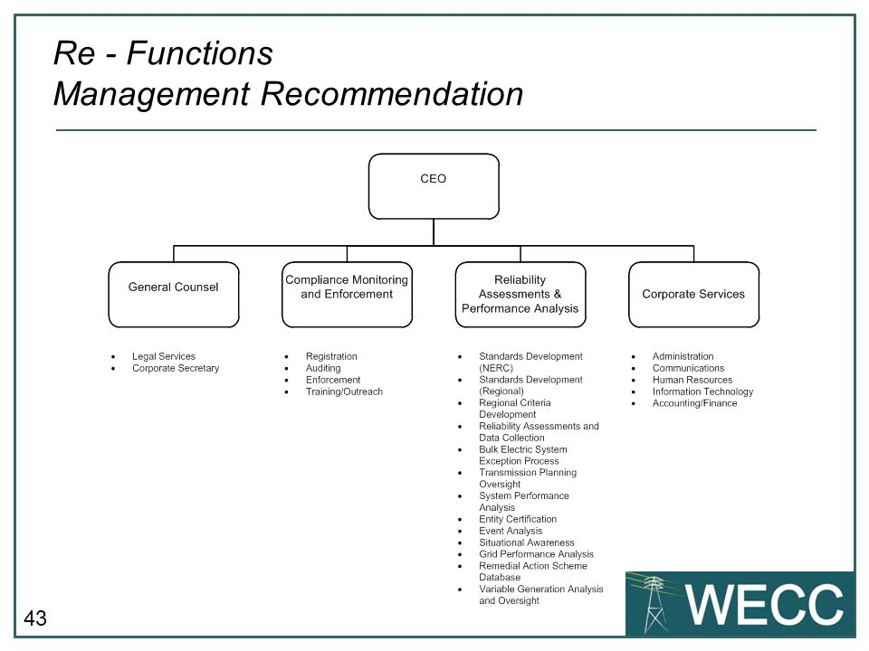Re - Functions Management Recommendation