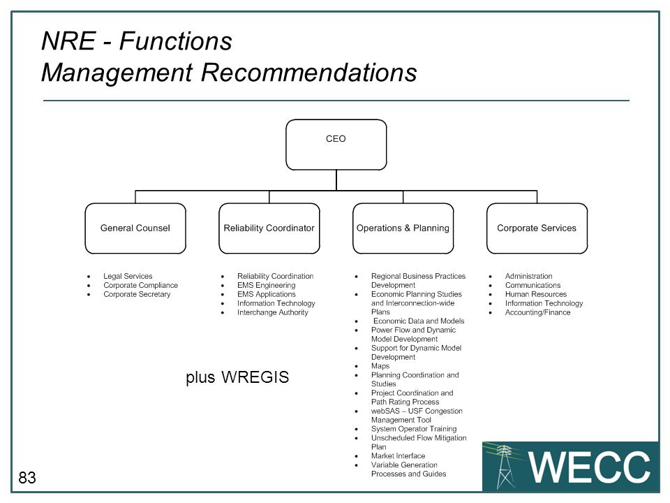 NRE - Functions Management Recommendations
