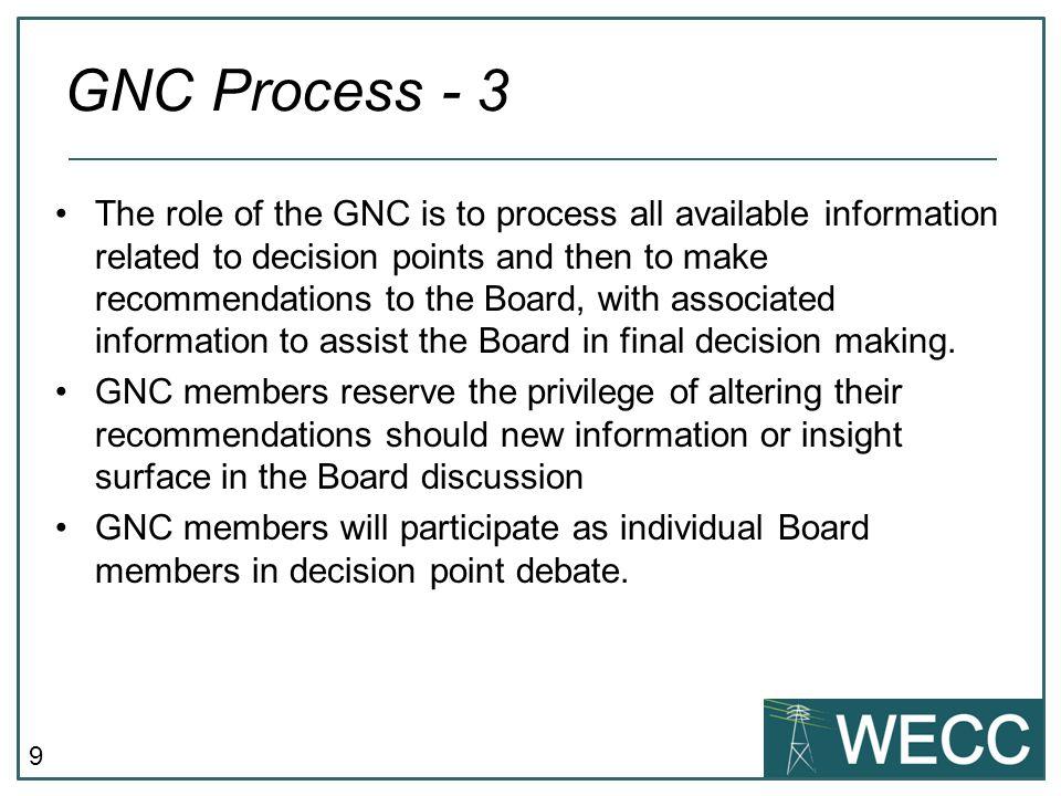 GNC Process - 3