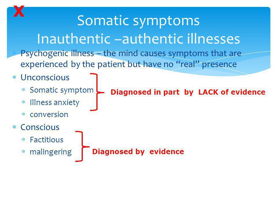 Somatic symptoms Inauthentic –authentic illnesses