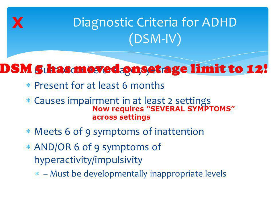 Diagnostic Criteria for ADHD (DSM-IV)