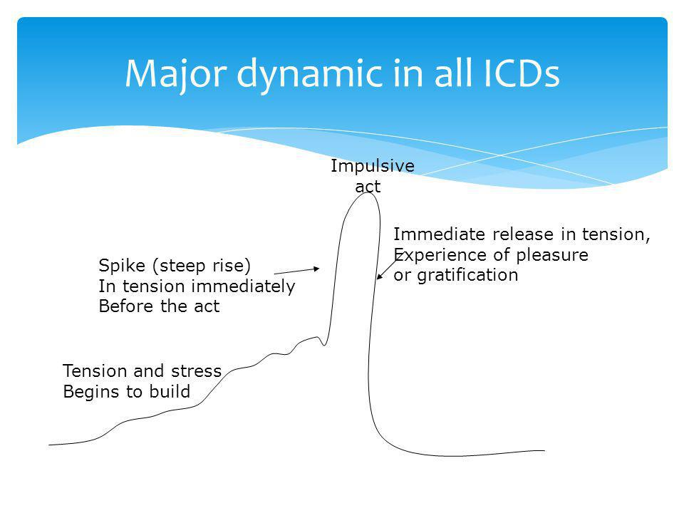 Major dynamic in all ICDs