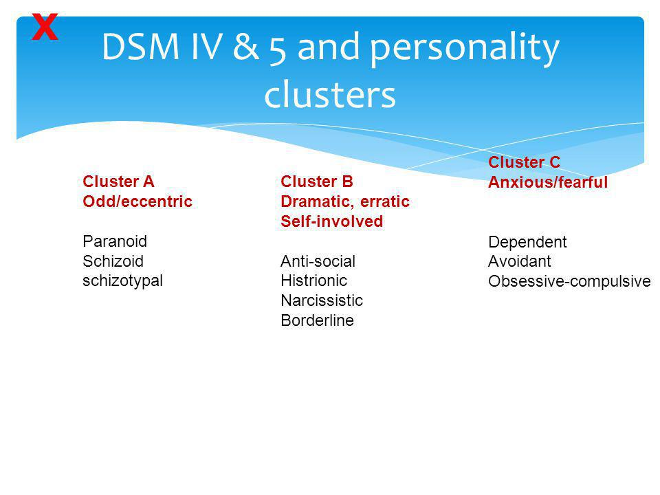 DSM IV & 5 and personality clusters