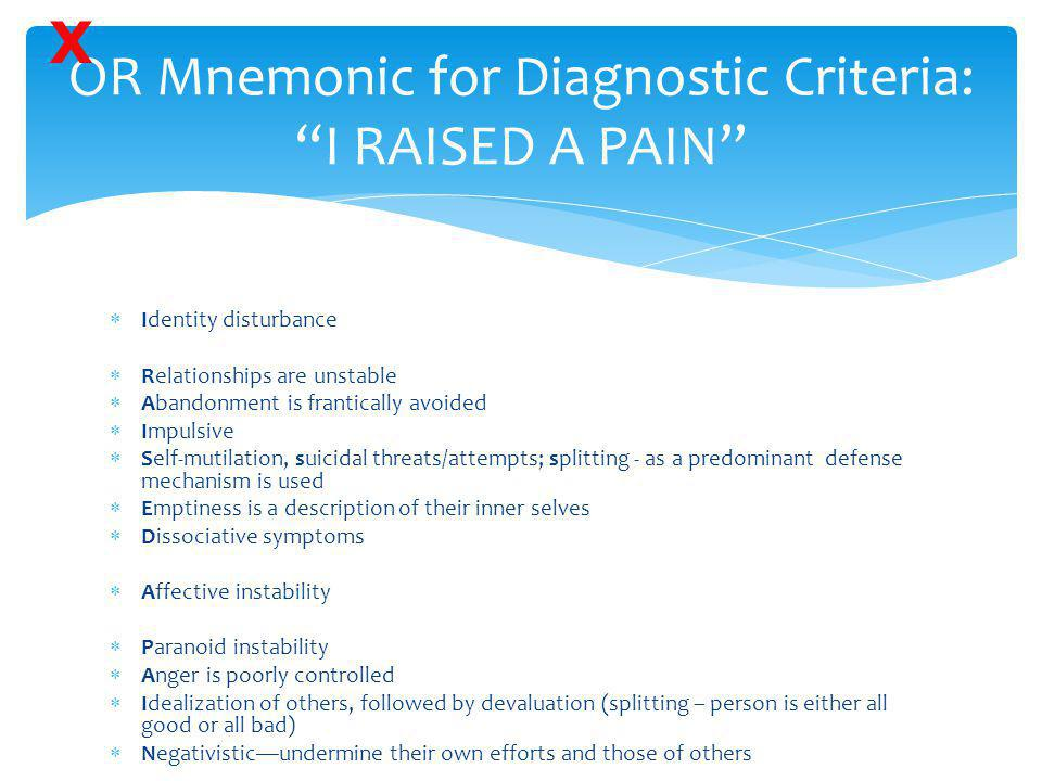 OR Mnemonic for Diagnostic Criteria: I RAISED A PAIN