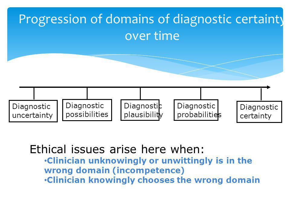 Progression of domains of diagnostic certainty over time