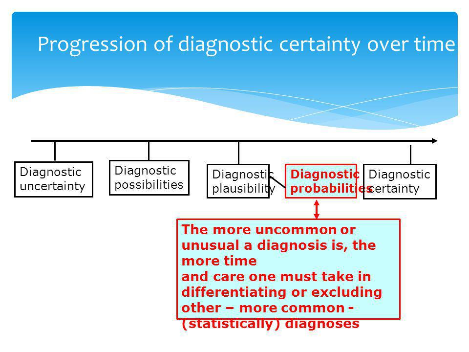 Progression of diagnostic certainty over time