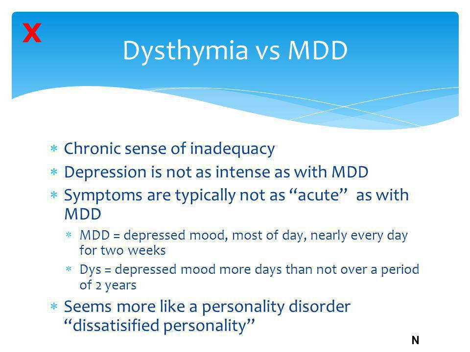 Dysthymia vs MDD X Chronic sense of inadequacy