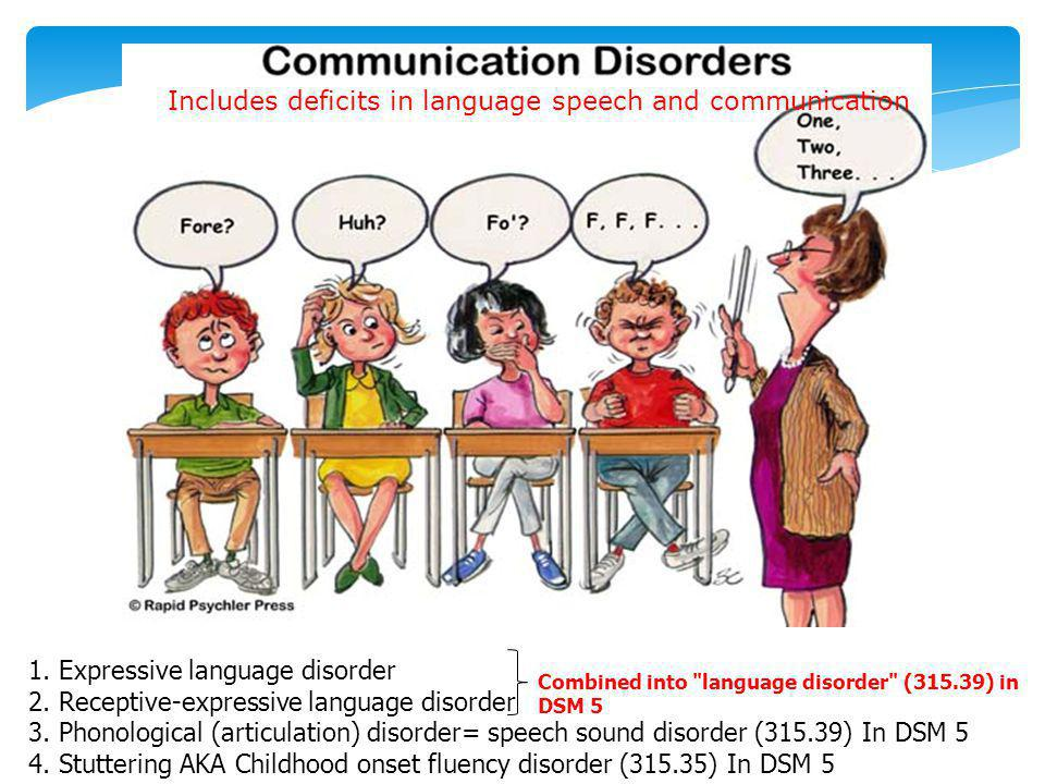 Includes deficits in language speech and communication