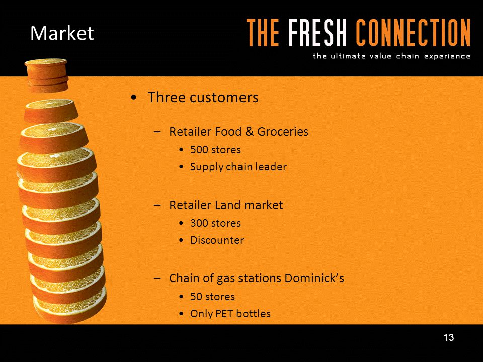 Market Three customers Retailer Food & Groceries Retailer Land market