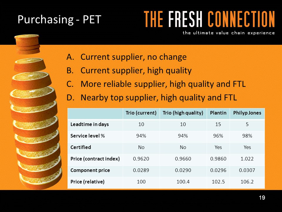 Purchasing - PET Current supplier, no change