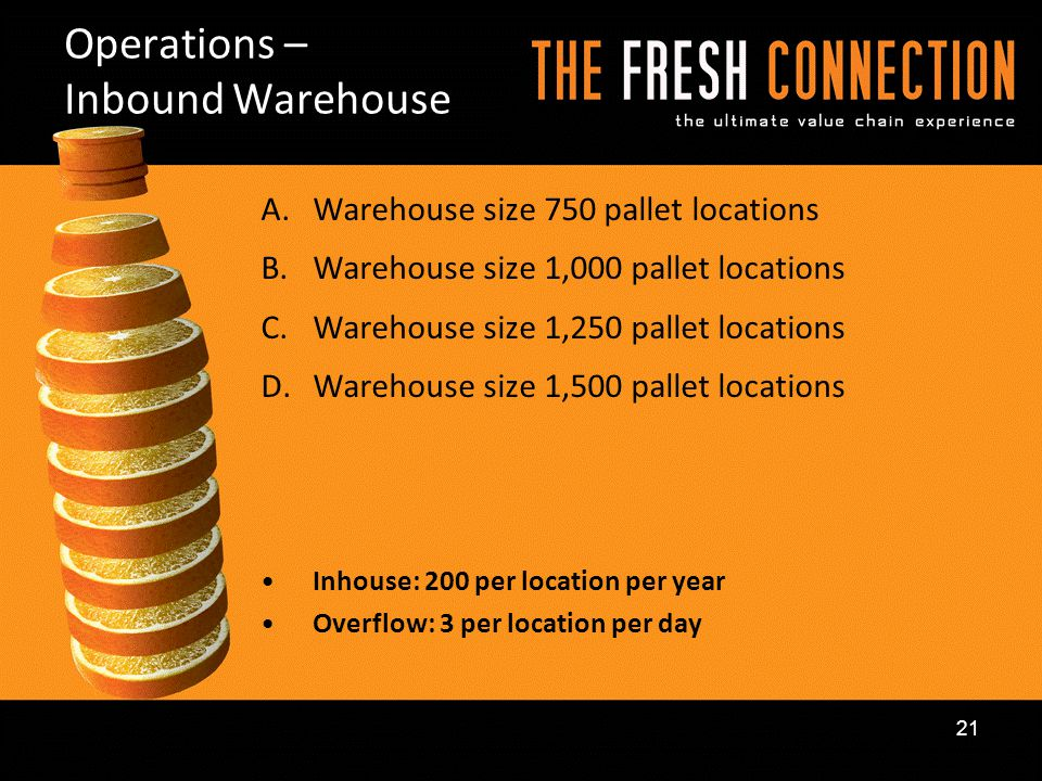 Operations – Inbound Warehouse