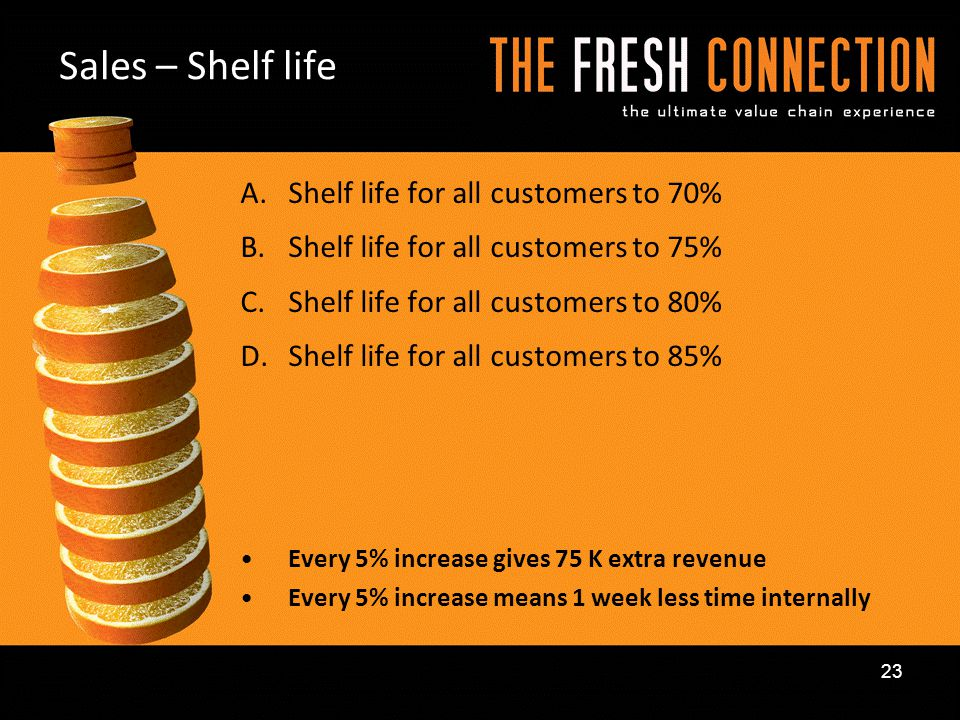 Sales – Shelf life Shelf life for all customers to 70%