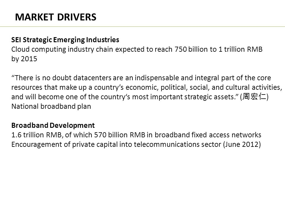 MARKET DRIVERS SEI Strategic Emerging Industries