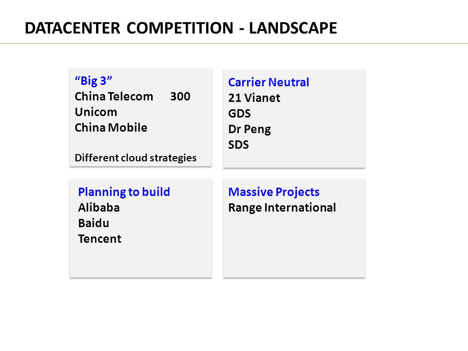 DATACENTER COMPETITION - LANDSCAPE