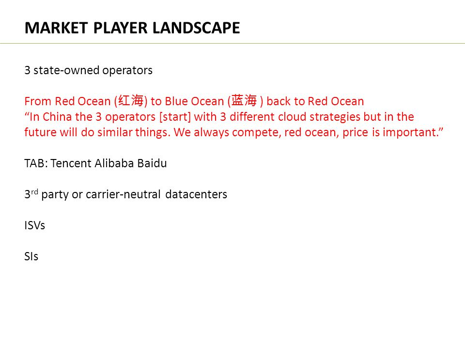 MARKET PLAYER LANDSCAPE