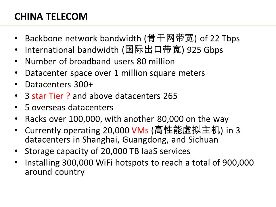 CHINA TELECOM Backbone network bandwidth (骨干网带宽) of 22 Tbps