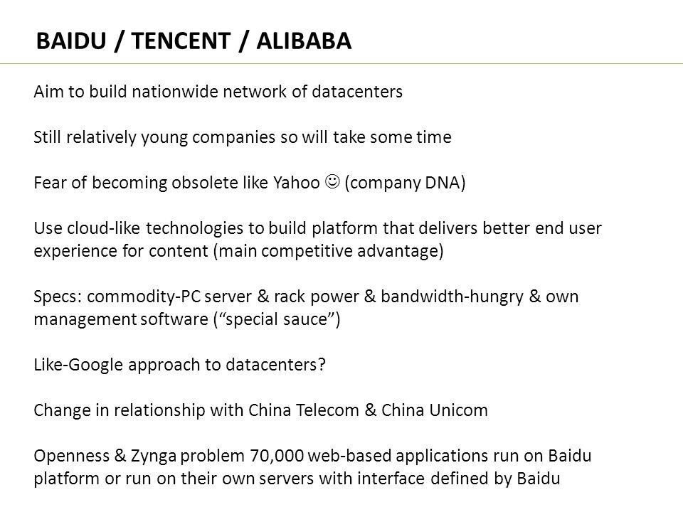 BAIDU / TENCENT / ALIBABA