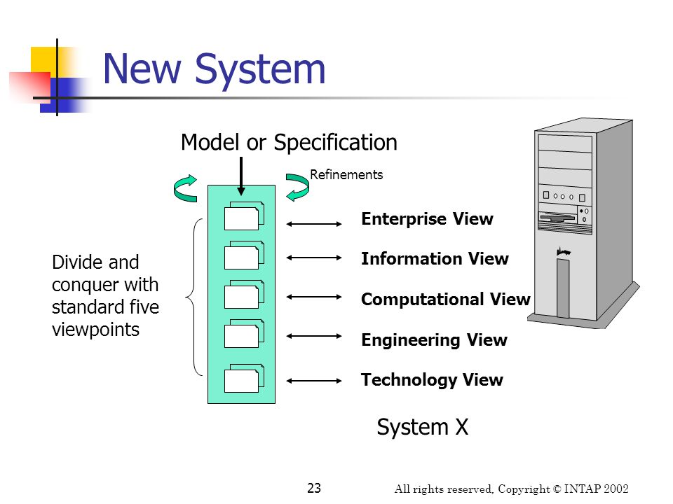 New System Model or Specification System X