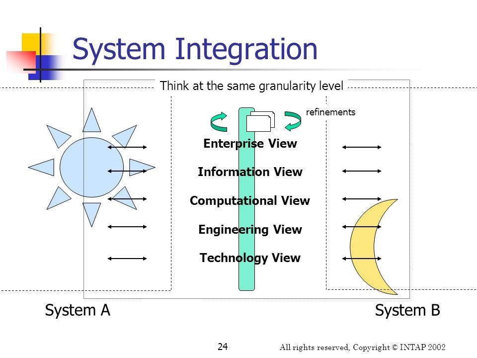 System Integration System A System B