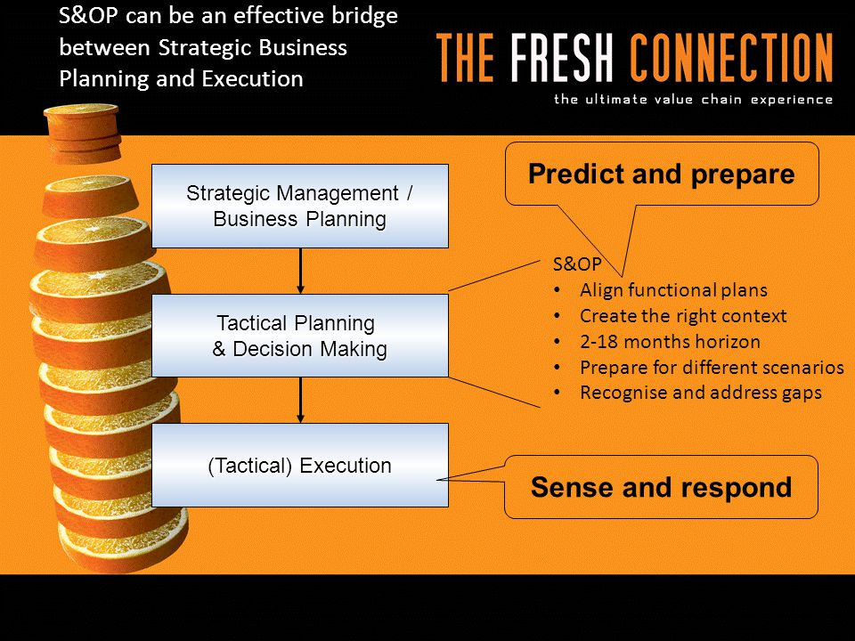 Strategic Management /