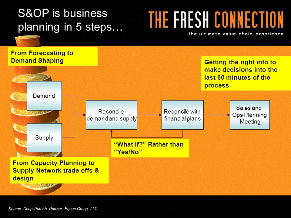 S&OP is business planning in 5 steps…