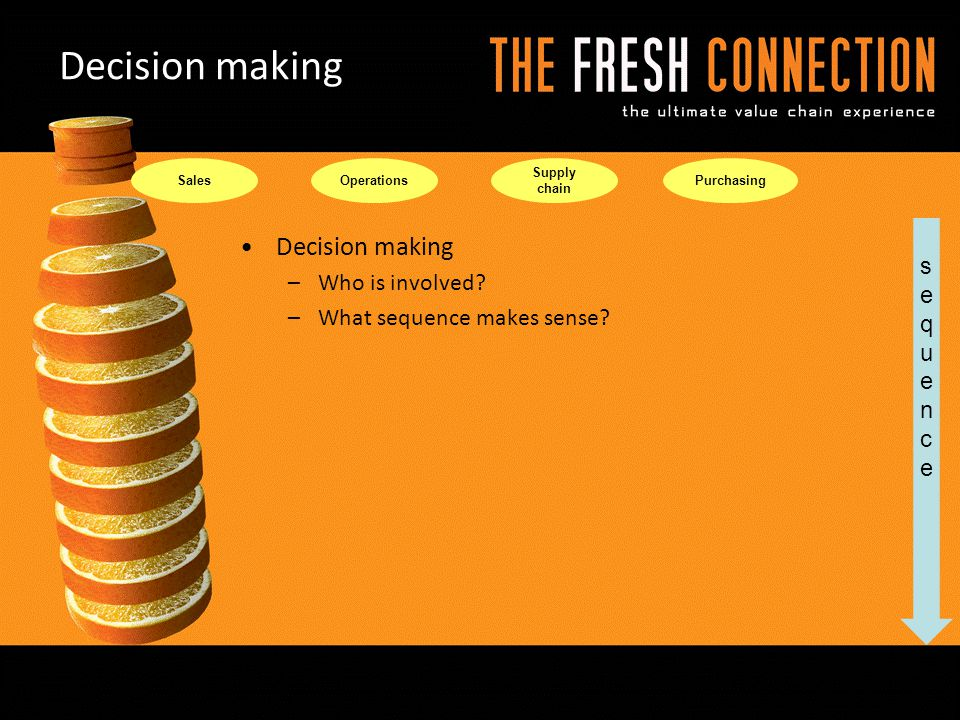 Decision making Decision making sequence Who is involved