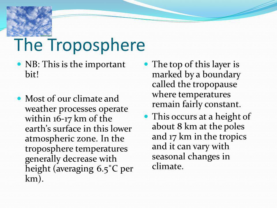 The Troposphere NB: This is the important bit!