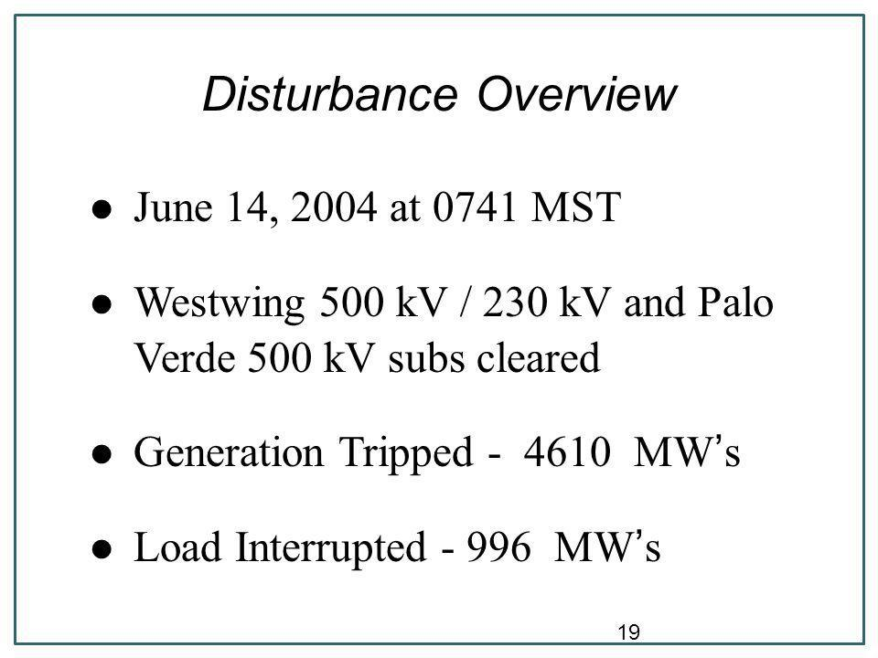 Disturbance Overview June 14, 2004 at 0741 MST