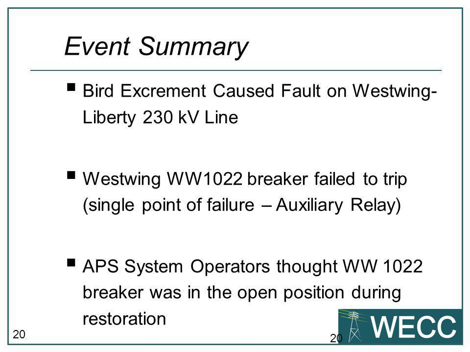 * 07/16/96. Event Summary. Bird Excrement Caused Fault on Westwing-Liberty 230 kV Line.