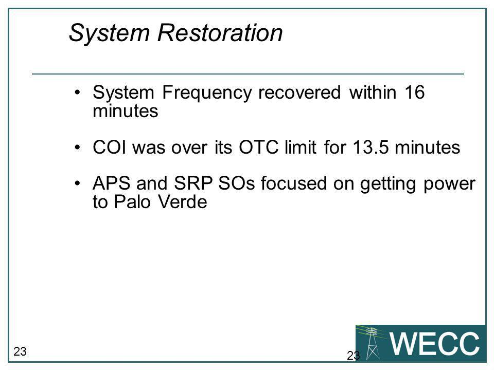 System Restoration System Frequency recovered within 16 minutes