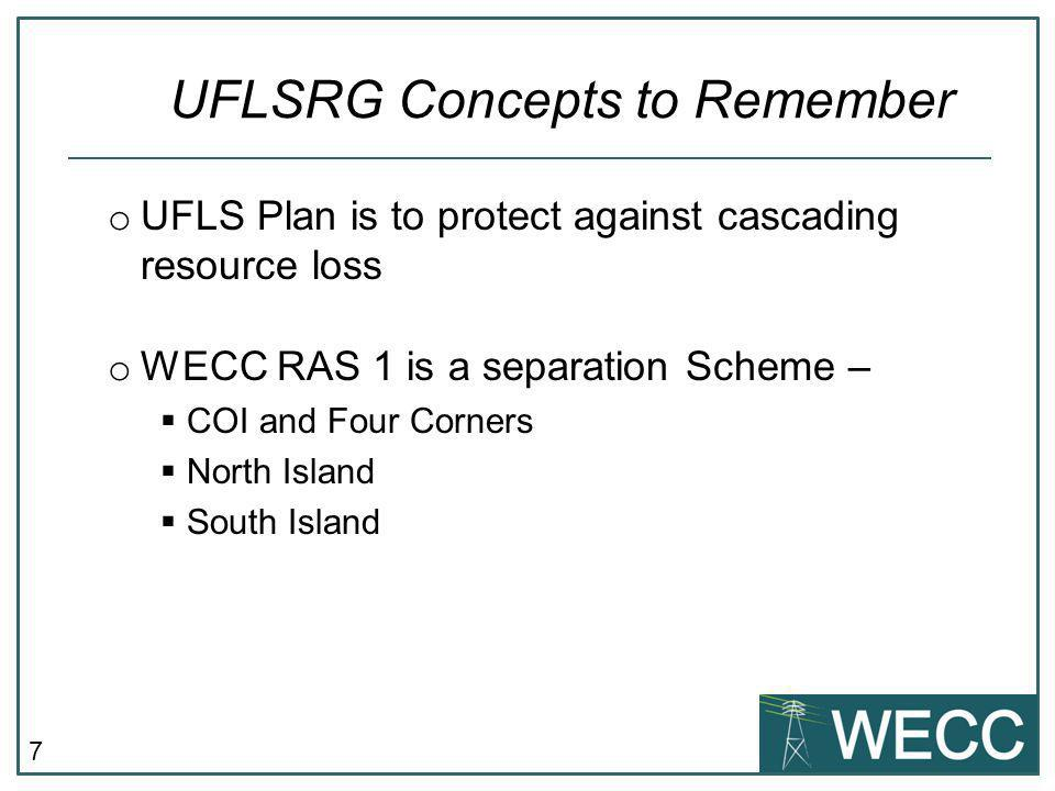 UFLSRG Concepts to Remember